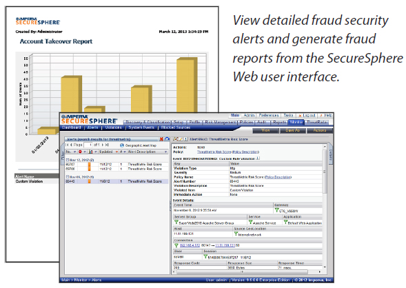View detailed fraud security alerts and generate fraud reports from the SecureSphere Web user interface.