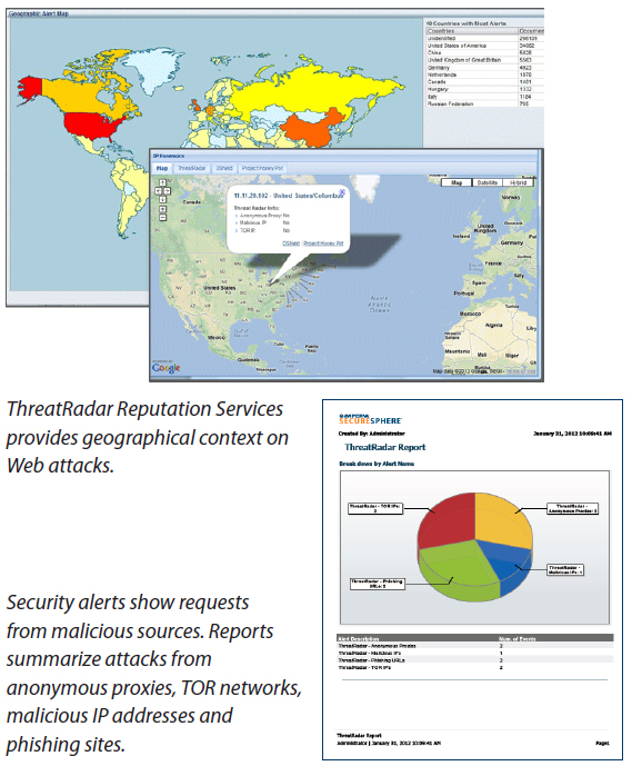 ThreatRadar Reputation Services provides geographical context on Web attacks.