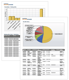 Accelerate Compliance and Incident Response with Graphical Reports