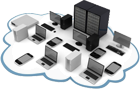 Enterprise private cloud solutions